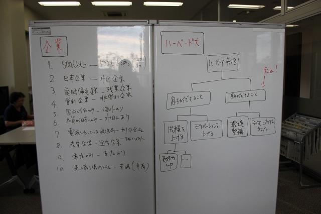 起業家養成OUTPUT講座 MECE/ロジックツリー